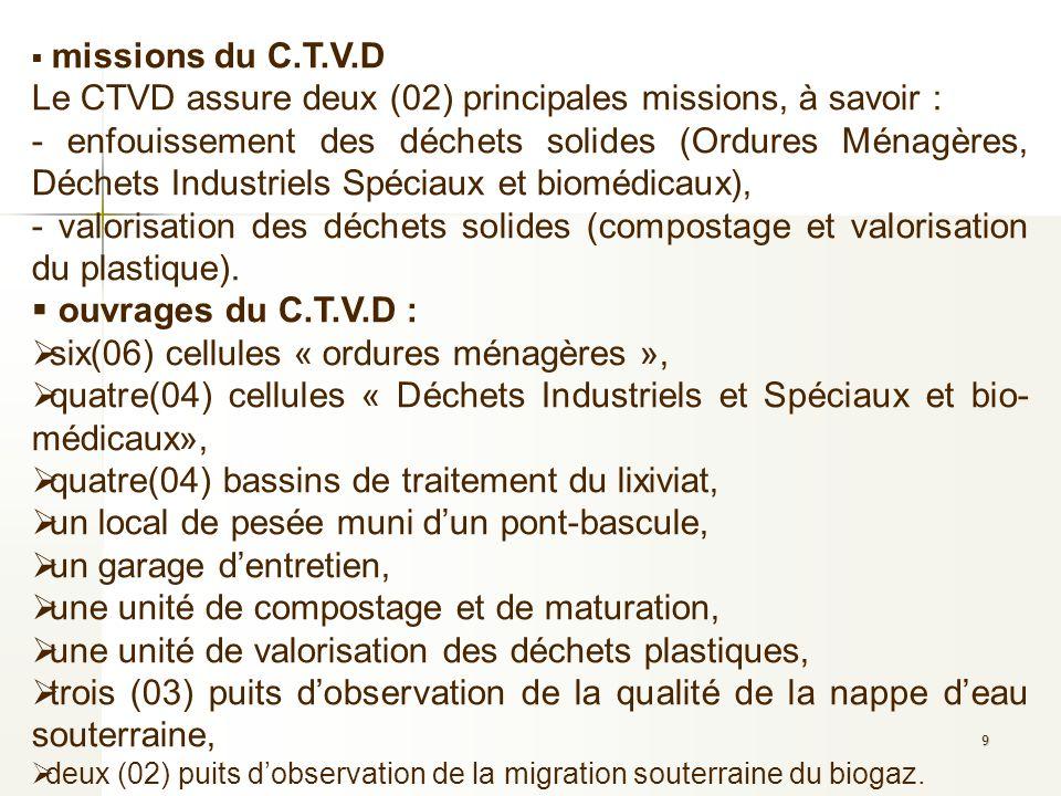 9 missions du C.T.V.D Le CTVD assure deux (02) principales missions, à savoir : - enfouissement des déchets solides (Ordures Ménagères, Déchets Indust