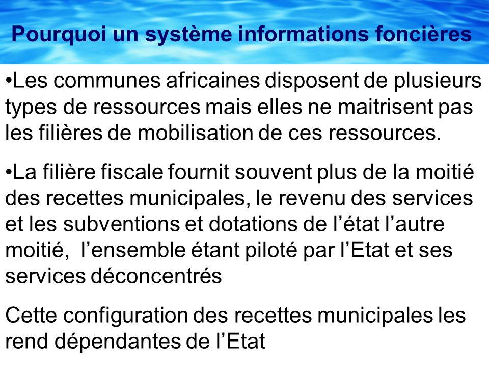 Pourquoi un système informations foncières Les communes africaines disposent de plusieurs types de ressources mais elles ne maitrisent pas les filières de mobilisation de ces ressources.