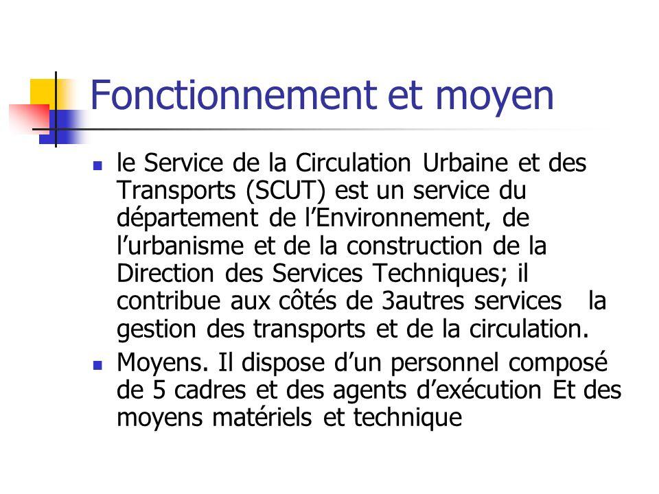 Fonctionnement et moyen le Service de la Circulation Urbaine et des Transports (SCUT) est un service du département de lEnvironnement, de lurbanisme e
