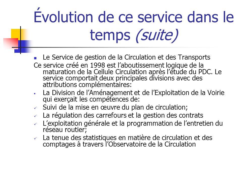 Évolution de ce service dans le temps (suite) Le Service de gestion de la Circulation et des Transports Ce service créé en 1998 est laboutissement log