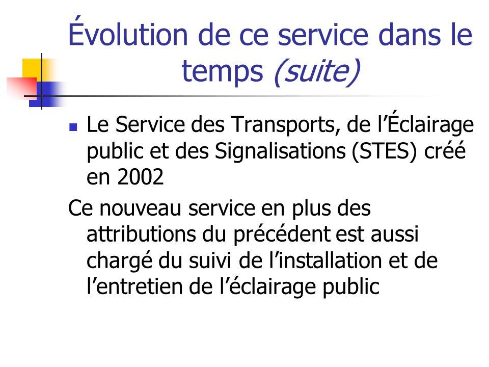 Évolution de ce service dans le temps (suite) Le Service des Transports, de lÉclairage public et des Signalisations (STES) créé en 2002 Ce nouveau ser