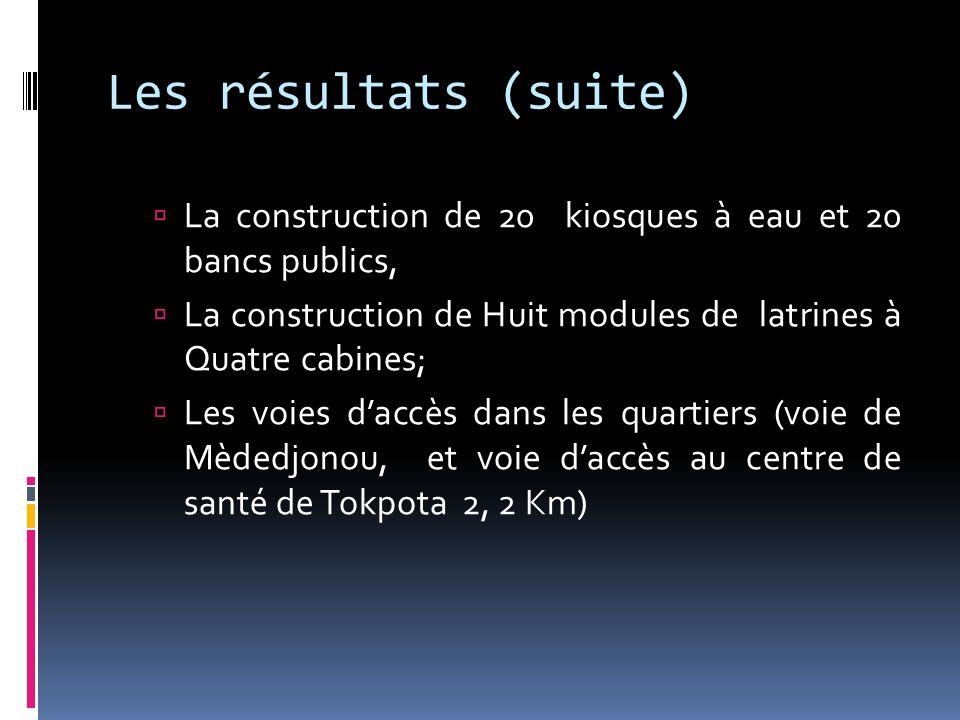 Les résultats (suite) La construction de 20 kiosques à eau et 20 bancs publics, La construction de Huit modules de latrines à Quatre cabines; Les voie