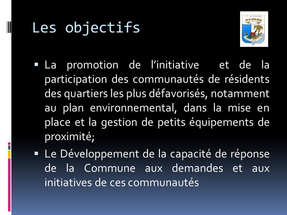 Les objectifs La promotion de linitiative et de la participation des communautés de résidents des quartiers les plus défavorisés, notamment au plan en