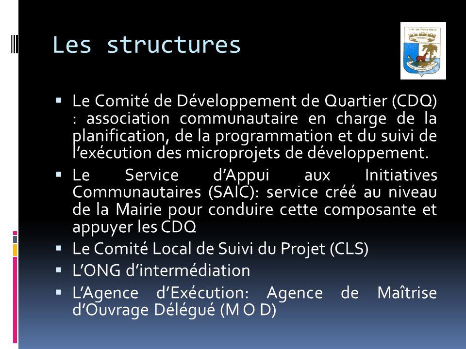 Les structures Le Comité de Développement de Quartier (CDQ) : association communautaire en charge de la planification, de la programmation et du suivi