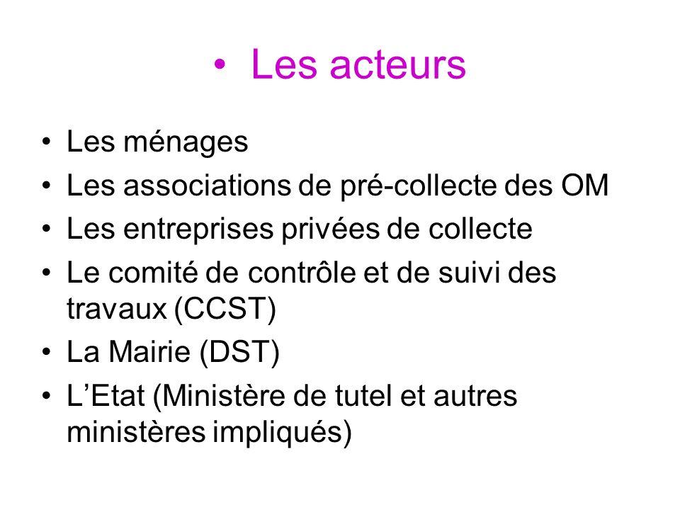 Les acteurs Les ménages Les associations de pré-collecte des OM Les entreprises privées de collecte Le comité de contrôle et de suivi des travaux (CCST) La Mairie (DST) LEtat (Ministère de tutel et autres ministères impliqués)