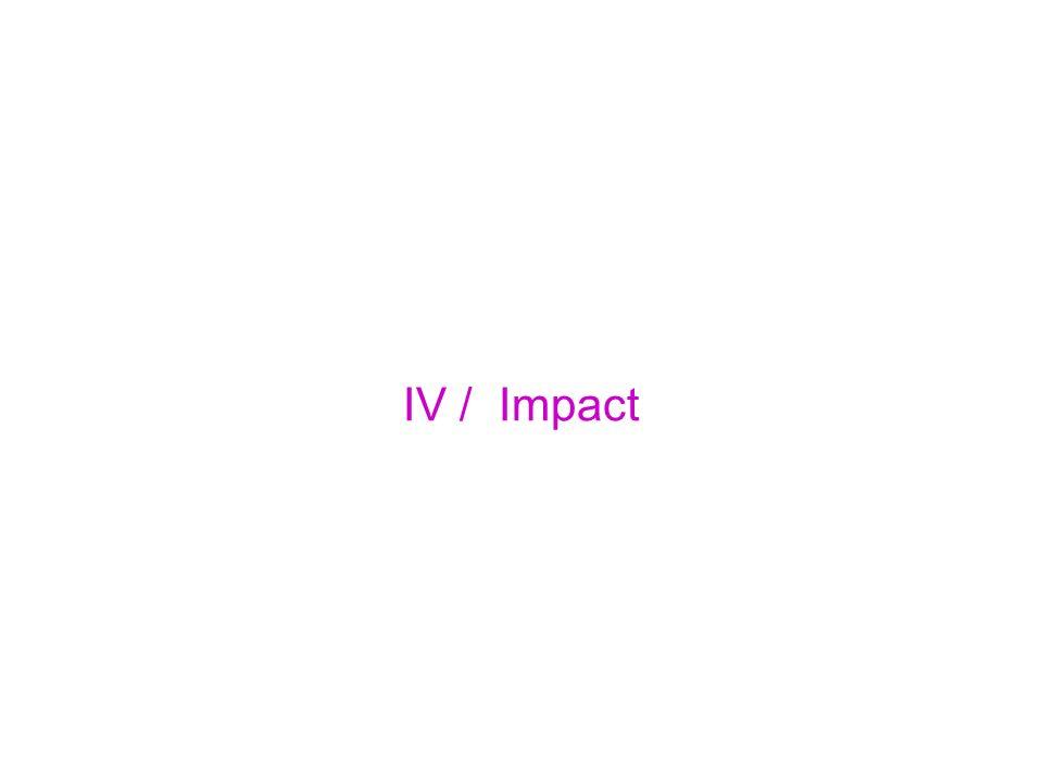 IV / Impact