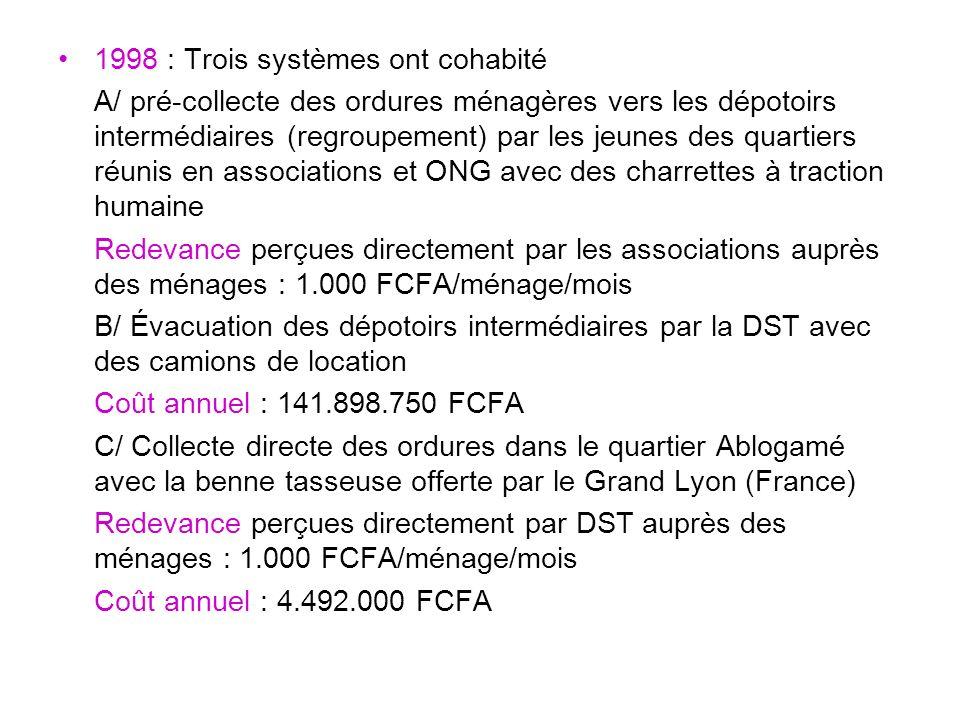 1998 : Trois systèmes ont cohabité A/ pré-collecte des ordures ménagères vers les dépotoirs intermédiaires (regroupement) par les jeunes des quartiers réunis en associations et ONG avec des charrettes à traction humaine Redevance perçues directement par les associations auprès des ménages : 1.000 FCFA/ménage/mois B/ Évacuation des dépotoirs intermédiaires par la DST avec des camions de location Coût annuel : 141.898.750 FCFA C/ Collecte directe des ordures dans le quartier Ablogamé avec la benne tasseuse offerte par le Grand Lyon (France) Redevance perçues directement par DST auprès des ménages : 1.000 FCFA/ménage/mois Coût annuel : 4.492.000 FCFA