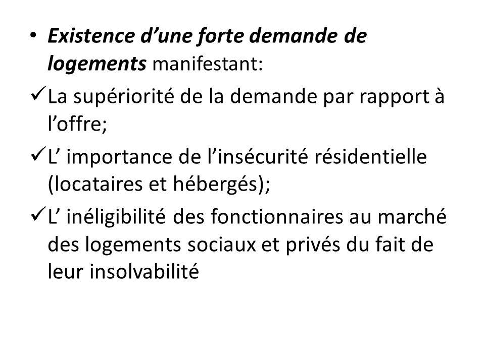 Existence dune forte demande de logements manifestant: La supériorité de la demande par rapport à loffre; L importance de linsécurité résidentielle (locataires et hébergés); L inéligibilité des fonctionnaires au marché des logements sociaux et privés du fait de leur insolvabilité