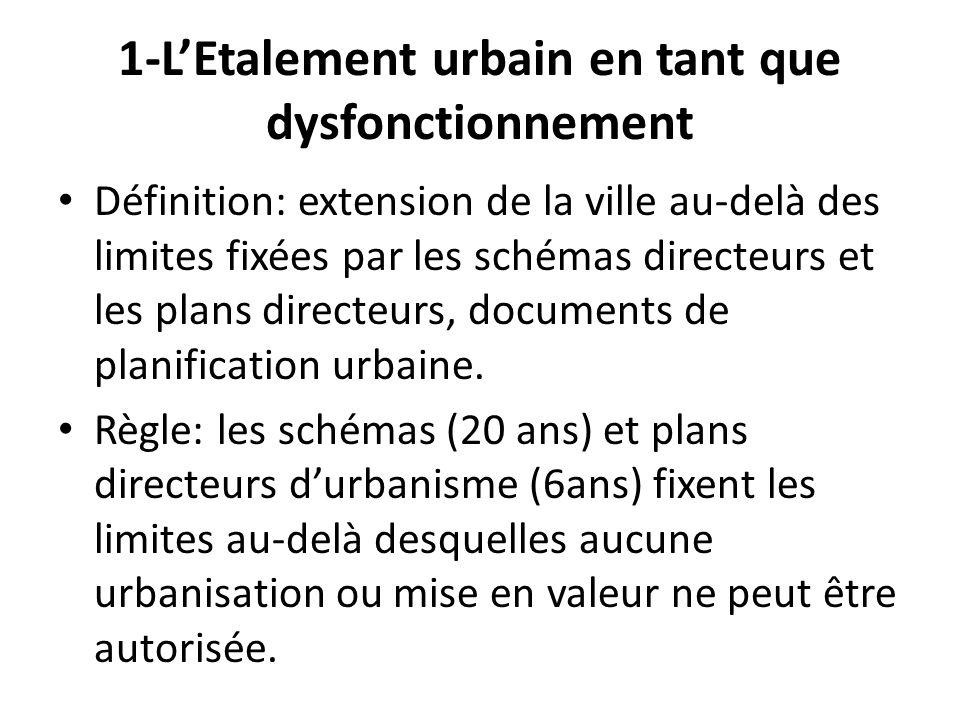 1-LEtalement urbain en tant que dysfonctionnement Définition: extension de la ville au-delà des limites fixées par les schémas directeurs et les plans directeurs, documents de planification urbaine.