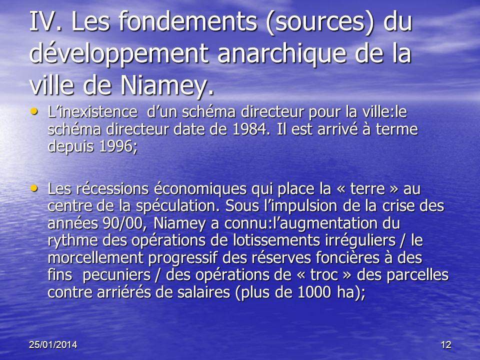 25/01/201412 IV. Les fondements (sources) du développement anarchique de la ville de Niamey. Linexistence dun schéma directeur pour la ville:le schéma