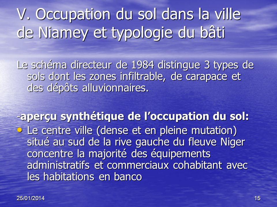 25/01/201415 V. Occupation du sol dans la ville de Niamey et typologie du bâti Le schéma directeur de 1984 distingue 3 types de sols dont les zones in