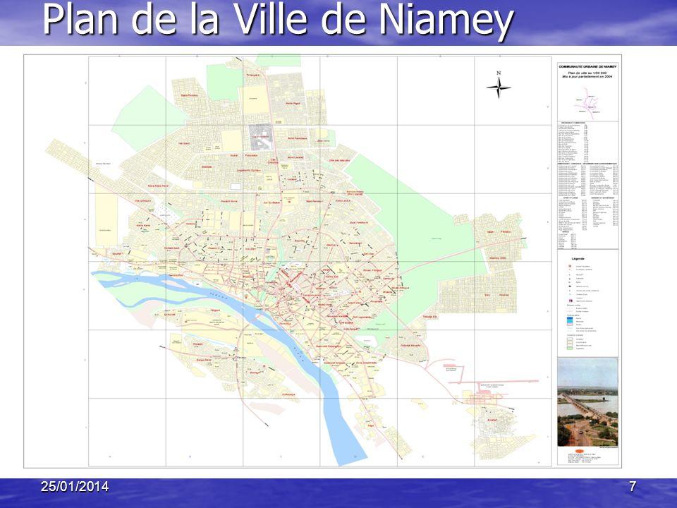 25/01/20147 Plan de la Ville de Niamey