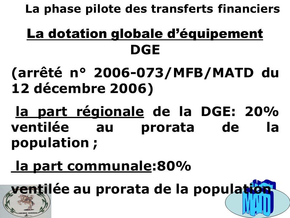 La dotation globale déquipement DGE (arrêté n° 2006-073/MFB/MATD du 12 décembre 2006) la part régionale de la DGE: 20% ventilée au prorata de la population ; la part communale:80% ventilée au prorata de la population La phase pilote des transferts financiers
