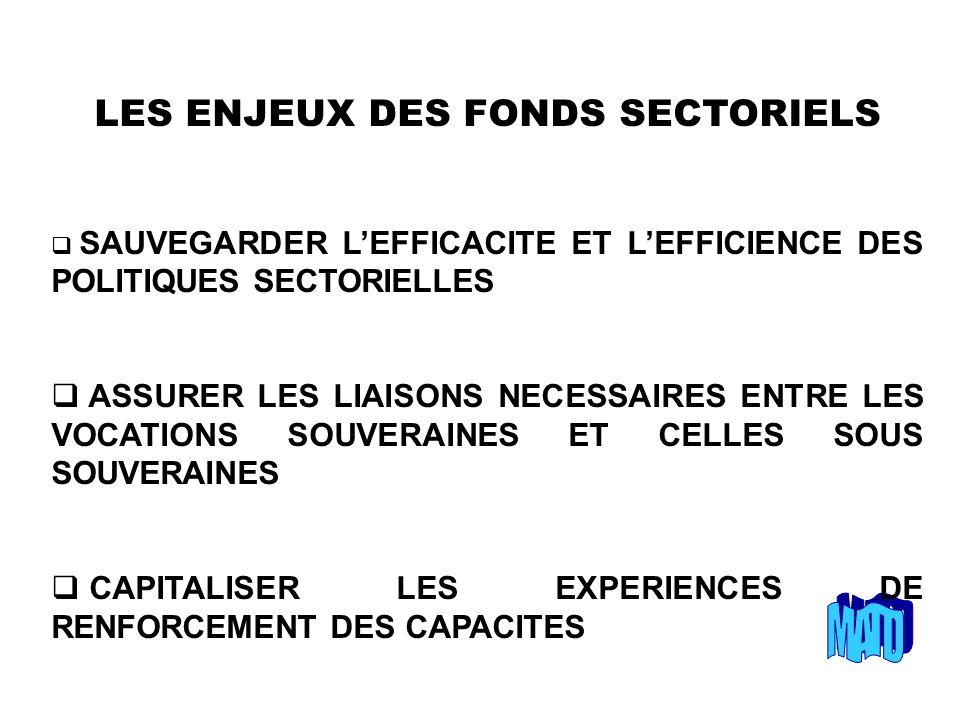 LES ENJEUX DES FONDS SECTORIELS SAUVEGARDER LEFFICACITE ET LEFFICIENCE DES POLITIQUES SECTORIELLES ASSURER LES LIAISONS NECESSAIRES ENTRE LES VOCATIONS SOUVERAINES ET CELLES SOUS SOUVERAINES CAPITALISER LES EXPERIENCES DE RENFORCEMENT DES CAPACITES