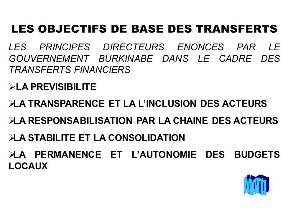 LES OBJECTIFS DE BASE DES TRANSFERTS LES PRINCIPES DIRECTEURS ENONCES PAR LE GOUVERNEMENT BURKINABE DANS LE CADRE DES TRANSFERTS FINANCIERS LA PREVISIBILITE LA TRANSPARENCE ET LA LINCLUSION DES ACTEURS LA RESPONSABILISATION PAR LA CHAINE DES ACTEURS LA STABILITE ET LA CONSOLIDATION LA PERMANENCE ET LAUTONOMIE DES BUDGETS LOCAUX