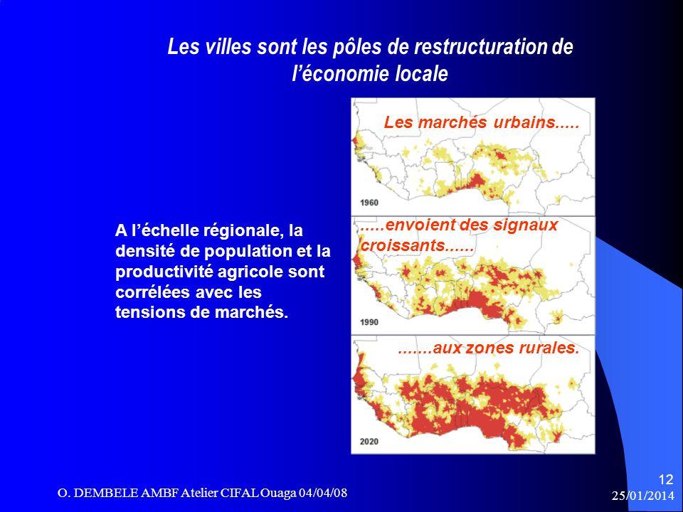 Les villes sont les pôles de restructuration de léconomie locale Les marchés urbains..........envoient des signaux croissants.............aux zones ru