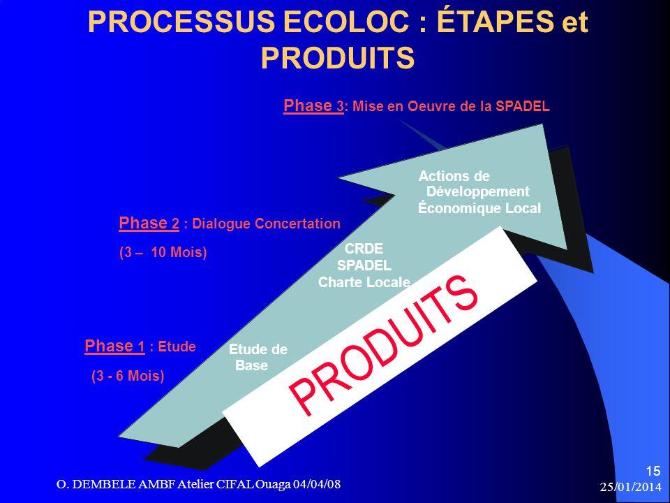 O. DEMBELE AMBF Atelier CIFAL Ouaga 04/04/08 25/01/2014 PROCESSUS ECOLOC : ÉTAPES et PRODUITS Phase 2 : Dialogue Concertation (3 – 10 Mois) Phase 3: M