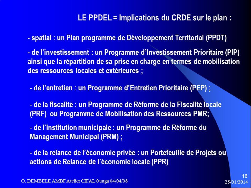 LE PPDEL = Implications du CRDE sur le plan : - spatial : un Plan programme de Développement Territorial (PPDT) - de linvestissement : un Programme dI