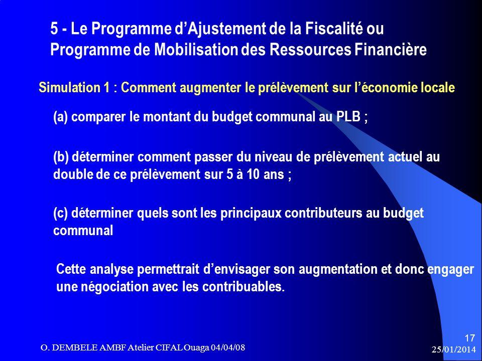 5 - Le Programme dAjustement de la Fiscalité ou Programme de Mobilisation des Ressources Financière Simulation 1 : Comment augmenter le prélèvement su