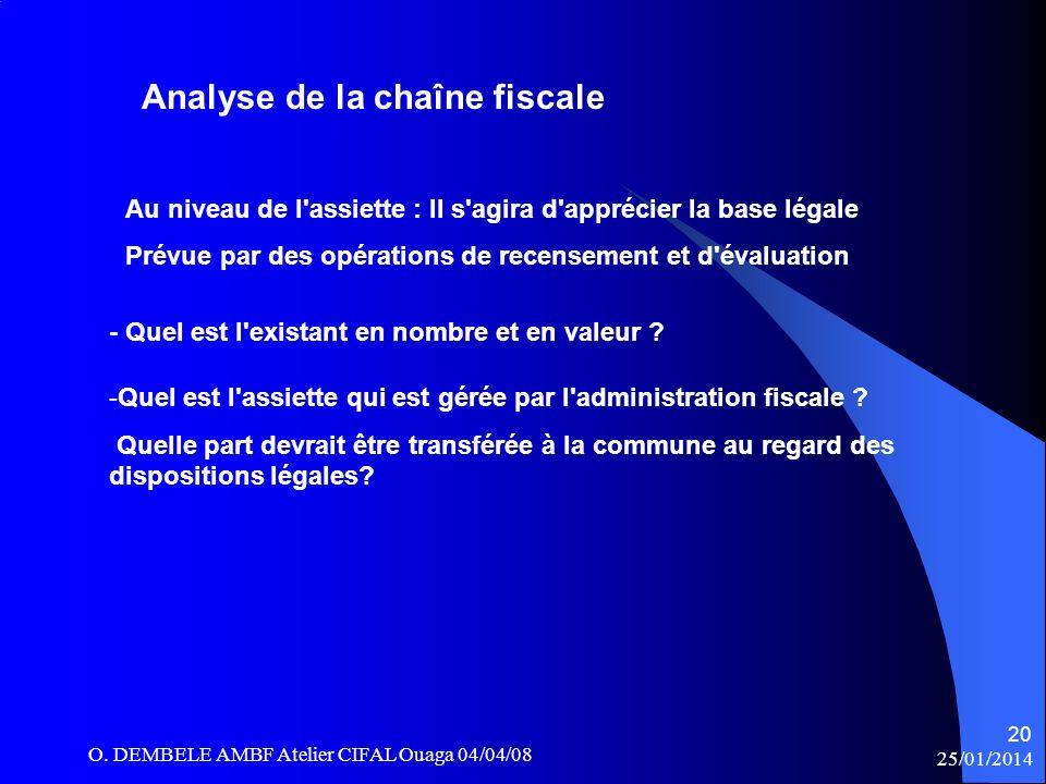 Analyse de la chaîne fiscale Au niveau de l'assiette : Il s'agira d'apprécier la base légale Prévue par des opérations de recensement et d'évaluation