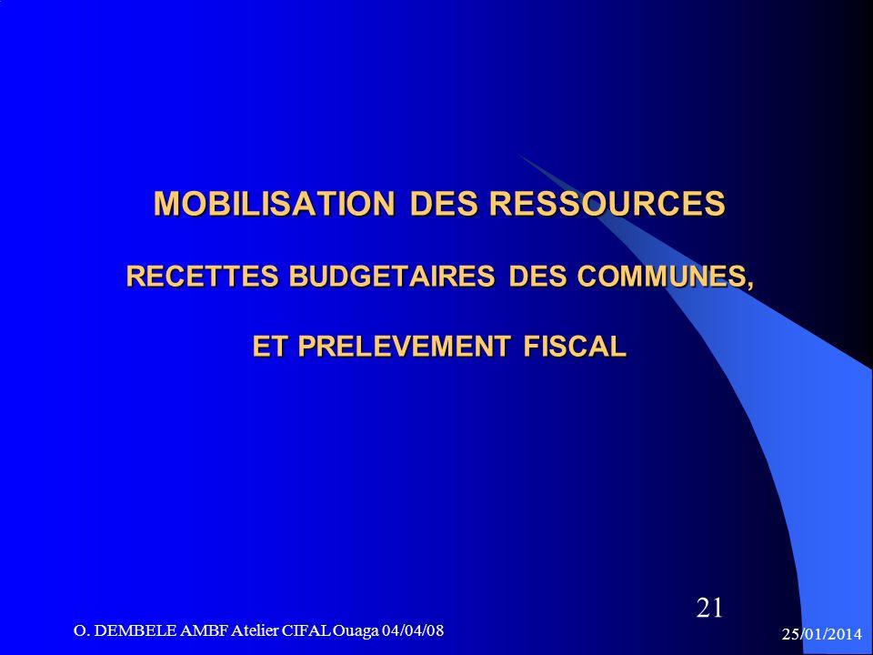 25/01/2014 O. DEMBELE AMBF Atelier CIFAL Ouaga 04/04/08 21 MOBILISATION DES RESSOURCES RECETTES BUDGETAIRES DES COMMUNES, ET PRELEVEMENT FISCAL