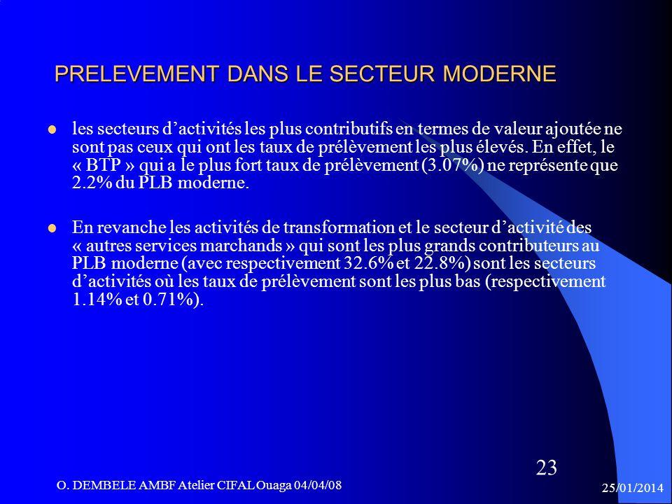 25/01/2014 O. DEMBELE AMBF Atelier CIFAL Ouaga 04/04/08 23 PRELEVEMENT DANS LE SECTEUR MODERNE les secteurs dactivités les plus contributifs en termes