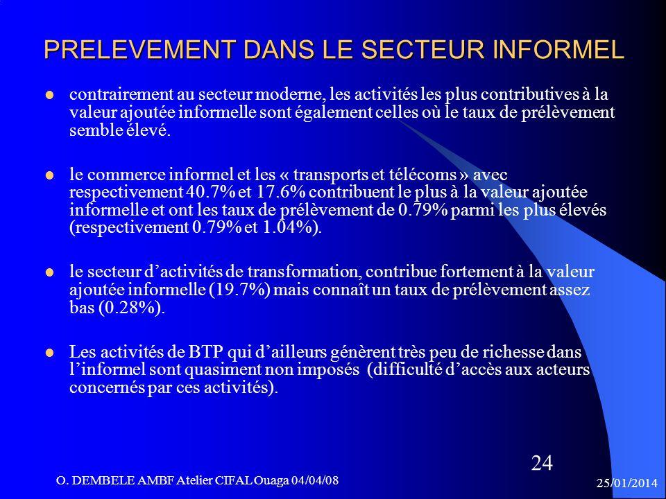25/01/2014 O. DEMBELE AMBF Atelier CIFAL Ouaga 04/04/08 24 PRELEVEMENT DANS LE SECTEUR INFORMEL contrairement au secteur moderne, les activités les pl