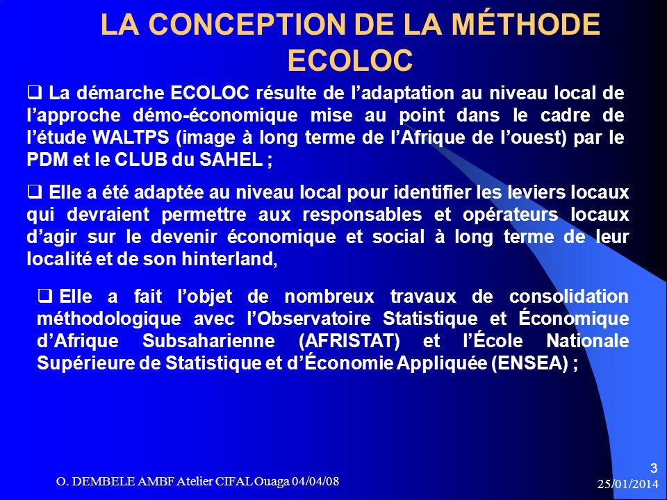 O. DEMBELE AMBF Atelier CIFAL Ouaga 04/04/08 25/01/2014 LA CONCEPTION DE LA MÉTHODE ECOLOC La démarche ECOLOC résulte de ladaptation au niveau local d
