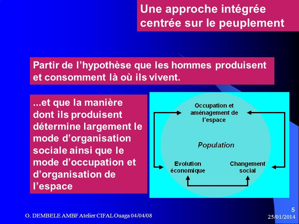 O. DEMBELE AMBF Atelier CIFAL Ouaga 04/04/08 25/01/2014 Une approche intégrée centrée sur le peuplement Partir de lhypothèse que les hommes produisent