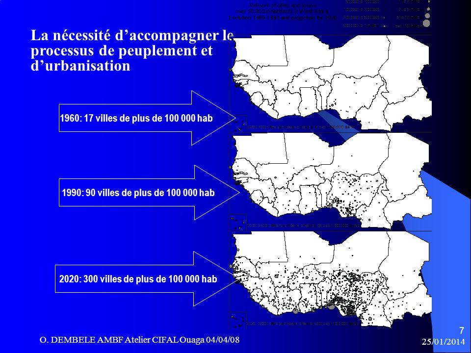 La nécessité daccompagner le processus de peuplement et durbanisation 1960: 17 villes de plus de 100 000 hab 1990: 90 villes de plus de 100 000 hab 20