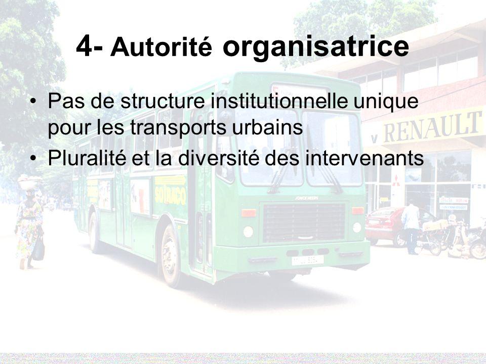 4- Autorité organisatrice Pas de structure institutionnelle unique pour les transports urbains Pluralité et la diversité des intervenants