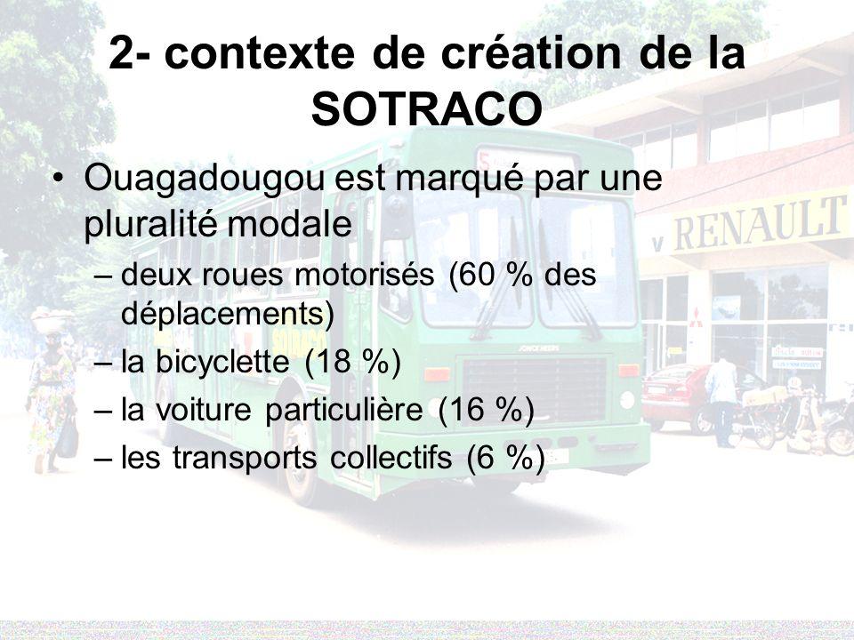 2- contexte de création de la SOTRACO Ouagadougou est marqué par une pluralité modale –deux roues motorisés (60 % des déplacements) –la bicyclette (18