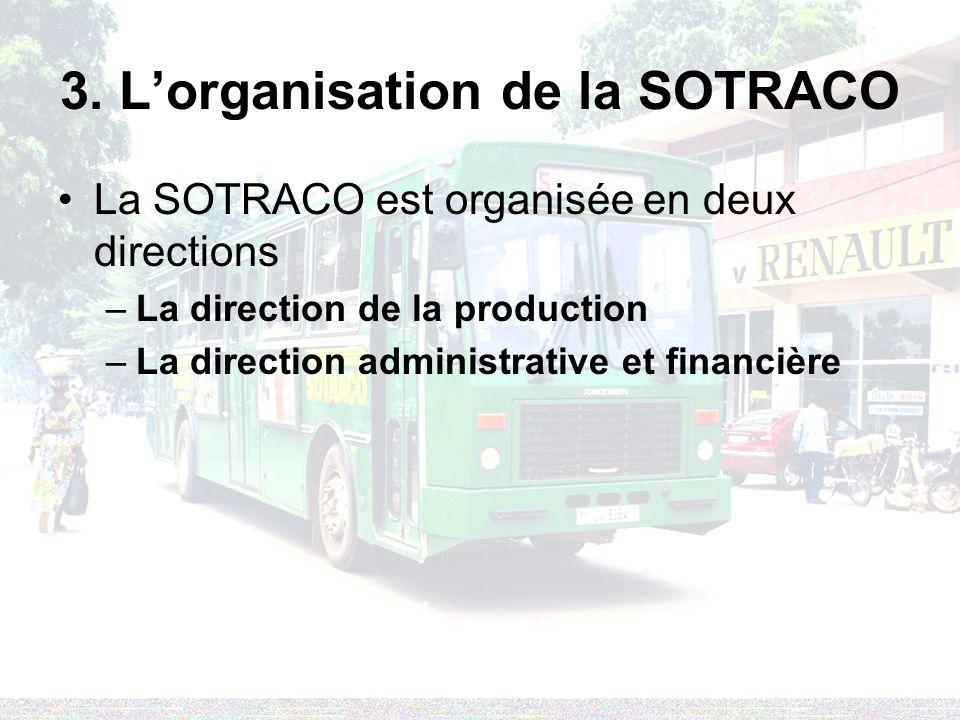 3. Lorganisation de la SOTRACO La SOTRACO est organisée en deux directions –La direction de la production –La direction administrative et financière