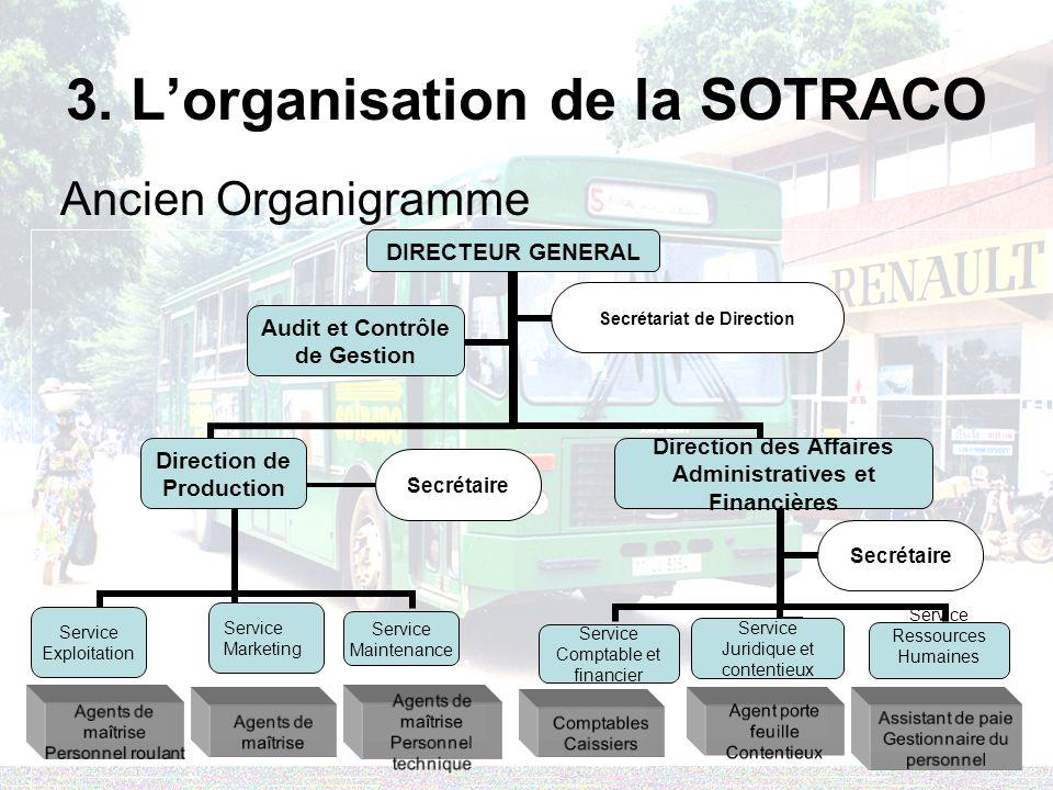 3. Lorganisation de la SOTRACO Ancien Organigramme Agents de maîtrise Agent porte feuille Contentieux