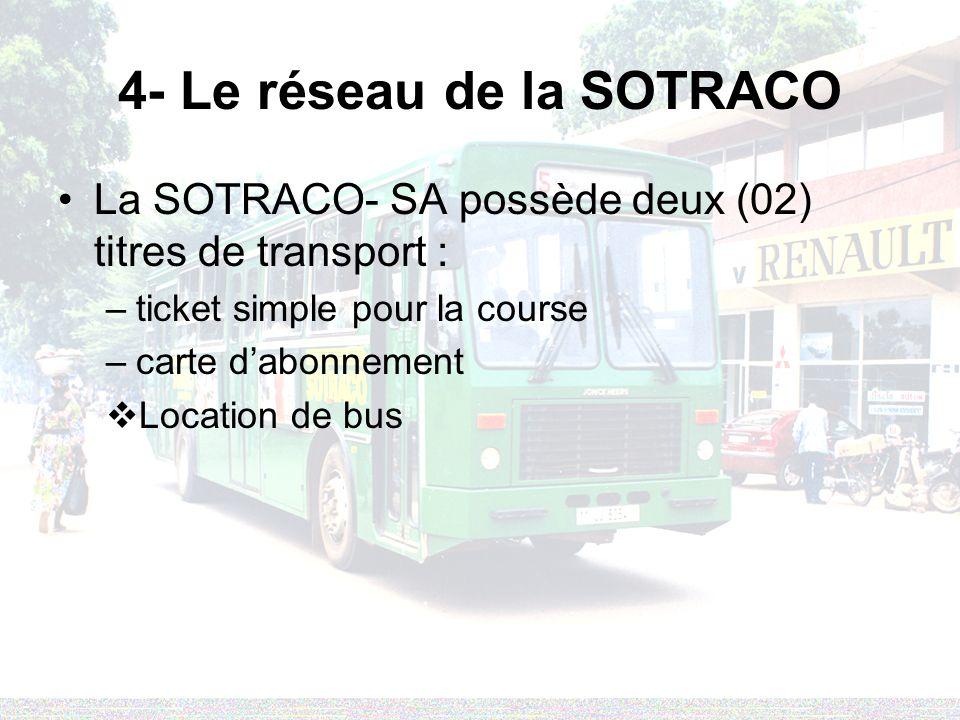 4- Le réseau de la SOTRACO La SOTRACO- SA possède deux (02) titres de transport : –ticket simple pour la course –carte dabonnement Location de bus