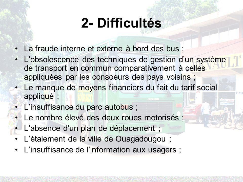 2- Difficultés La fraude interne et externe à bord des bus ; Lobsolescence des techniques de gestion dun système de transport en commun comparativemen
