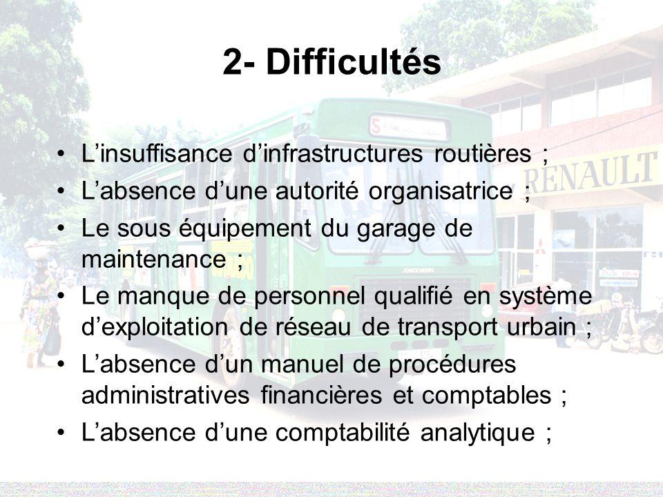 2- Difficultés Linsuffisance dinfrastructures routières ; Labsence dune autorité organisatrice ; Le sous équipement du garage de maintenance ; Le manq