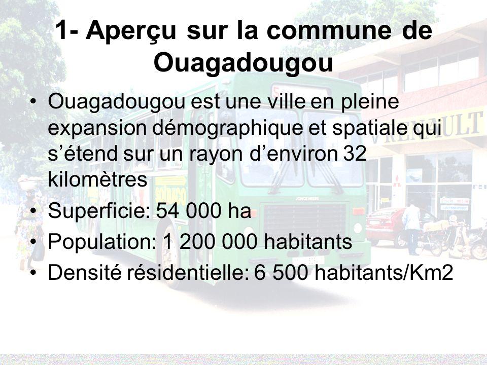 1- Aperçu sur la commune de Ouagadougou Ouagadougou est une ville en pleine expansion démographique et spatiale qui sétend sur un rayon denviron 32 kilomètres Superficie: 54 000 ha Population: 1 200 000 habitants Densité résidentielle: 6 500 habitants/Km2