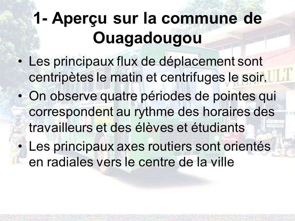 1- Aperçu sur la commune de Ouagadougou Les principaux flux de déplacement sont centripètes le matin et centrifuges le soir. On observe quatre période