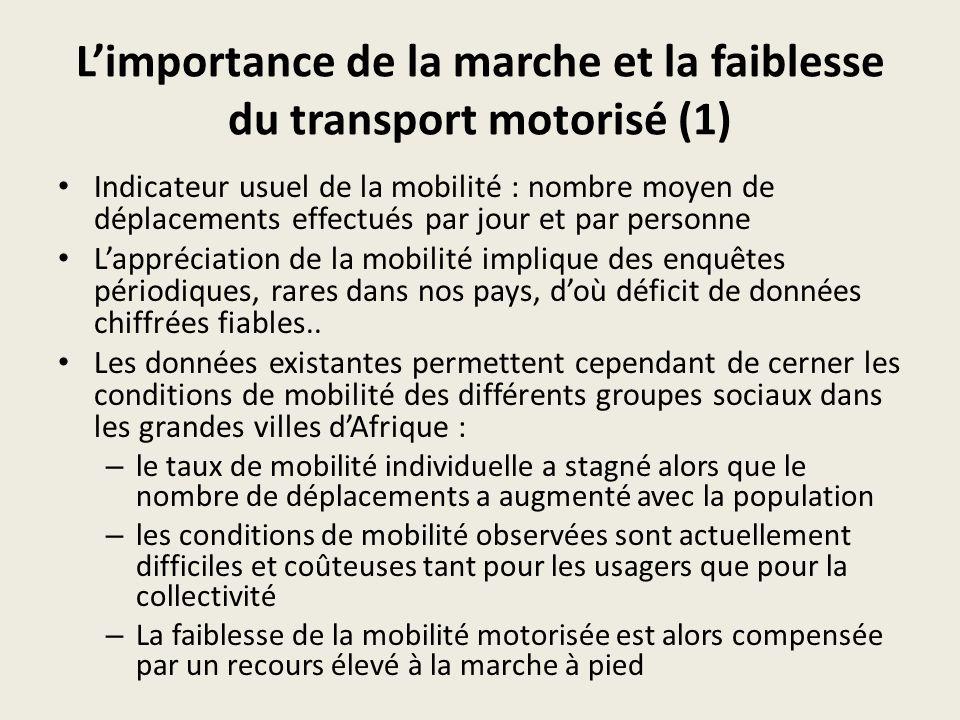 Limportance de la marche et la faiblesse du transport motorisé (2) Indicateurs de mobilité journalière à Conakry et Douala en 2003 (source Sitrass 2004) VilleConakryDouala pauvre non pauvre pauvrenon pauvre Taux de mobilité globale3,83,94,44,8 % marche78%61%77%52% % marche de plus de 30 minutes 11%9%13%4% Taux de mobilité motorisée0,81,211,9