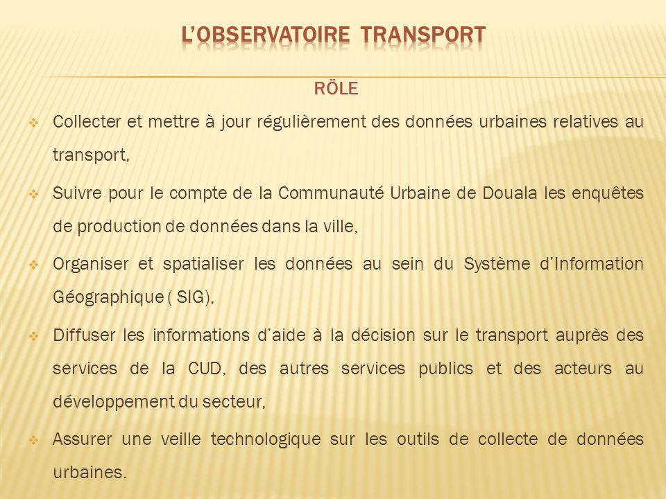 OBJECTIFS Lobservatoire transport est un outil permettant dinscrire la réflexion sur le transport dans le cadre dun développement durable.