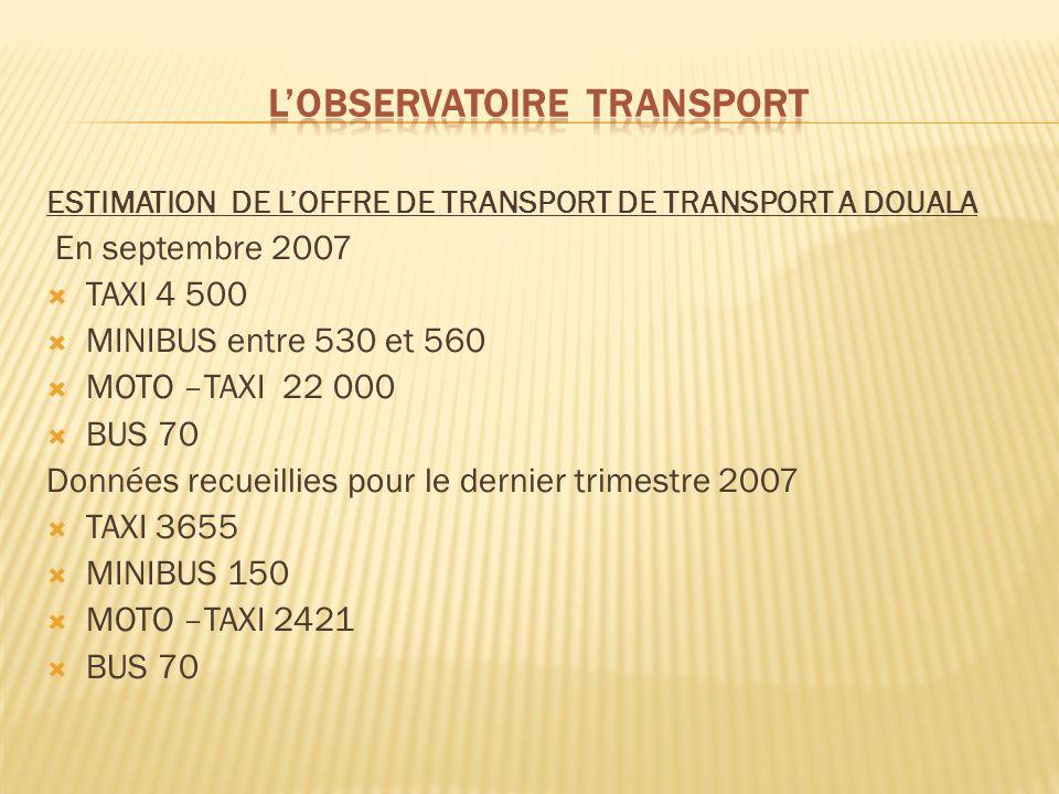 ESTIMATION DE LOFFRE DE TRANSPORT DE TRANSPORT A DOUALA En septembre 2007 TAXI 4 500 MINIBUS entre 530 et 560 MOTO –TAXI 22 000 BUS 70 Données recueillies pour le dernier trimestre 2007 TAXI 3655 MINIBUS 150 MOTO –TAXI 2421 BUS 70