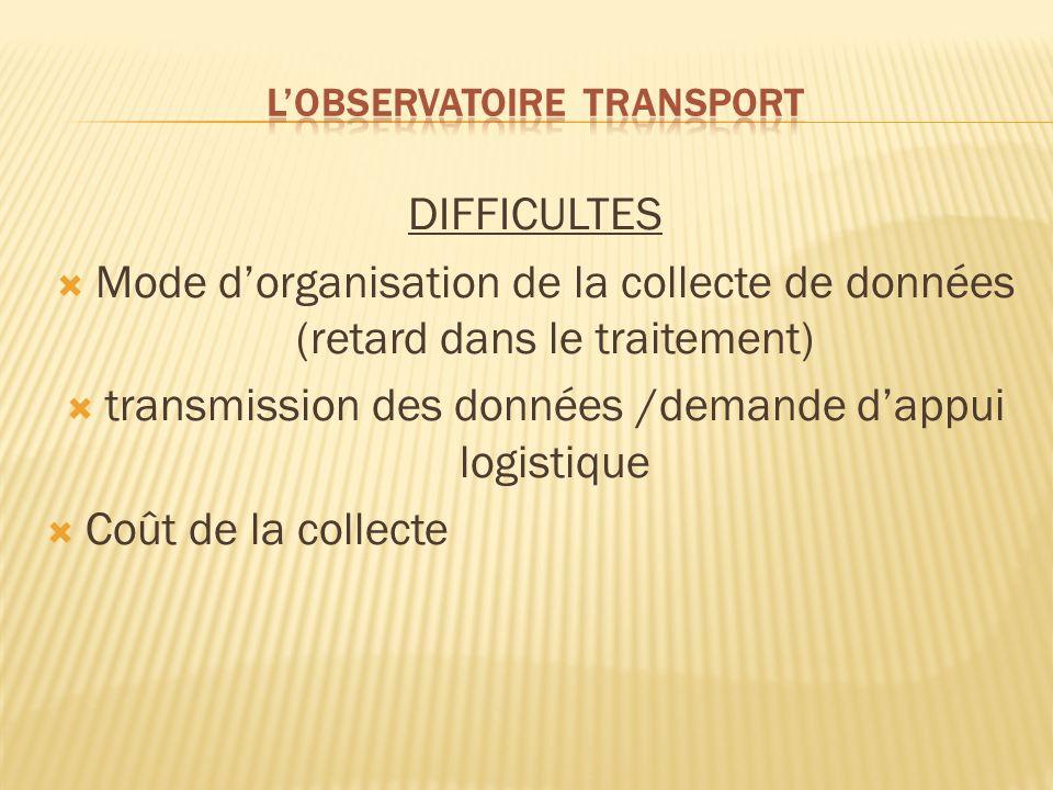 DIFFICULTES Mode dorganisation de la collecte de données (retard dans le traitement) transmission des données /demande dappui logistique Coût de la collecte