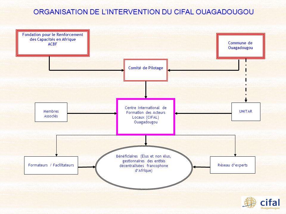 Fondation pour le Renforcement des Capacités en Afrique ACBF Comité de Pilotage Commune de Ouagadougou Centre International de Formation des Acteurs L