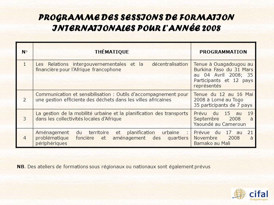 N°THÉMATIQUEPROGRAMMATION 1Les Relations intergouvernementales et la décentralisation financière pour lAfrique francophone Tenue à Ouagadougou au Burk