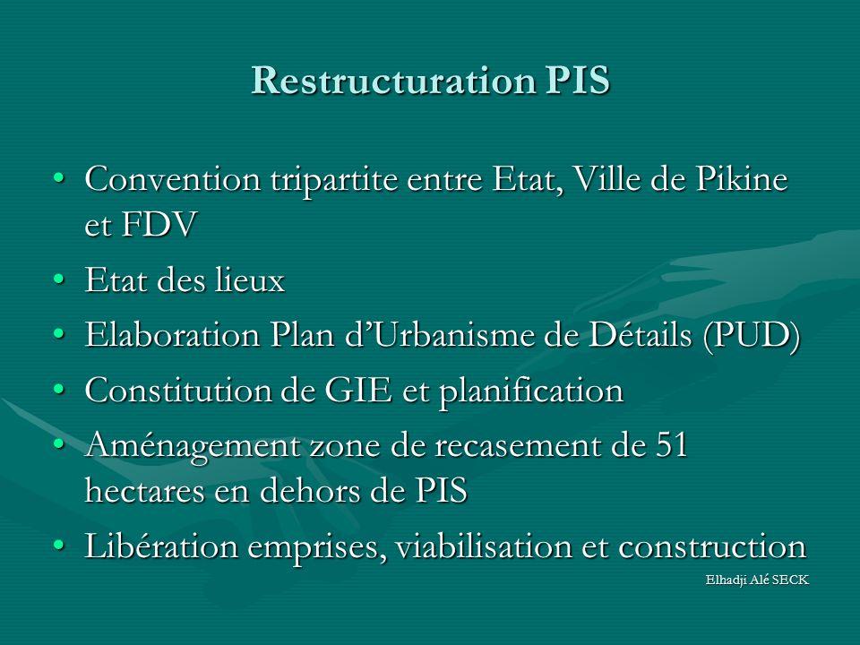 Restructuration PIS Convention tripartite entre Etat, Ville de Pikine et FDVConvention tripartite entre Etat, Ville de Pikine et FDV Etat des lieuxEta