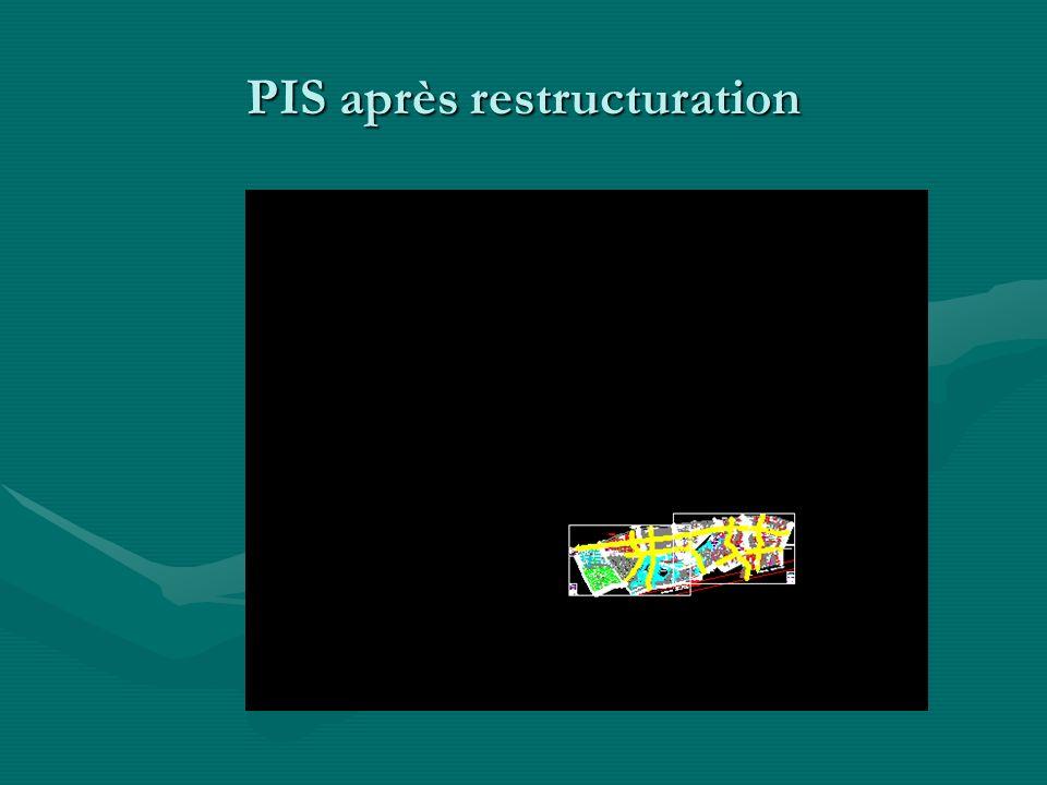 PIS après restructuration