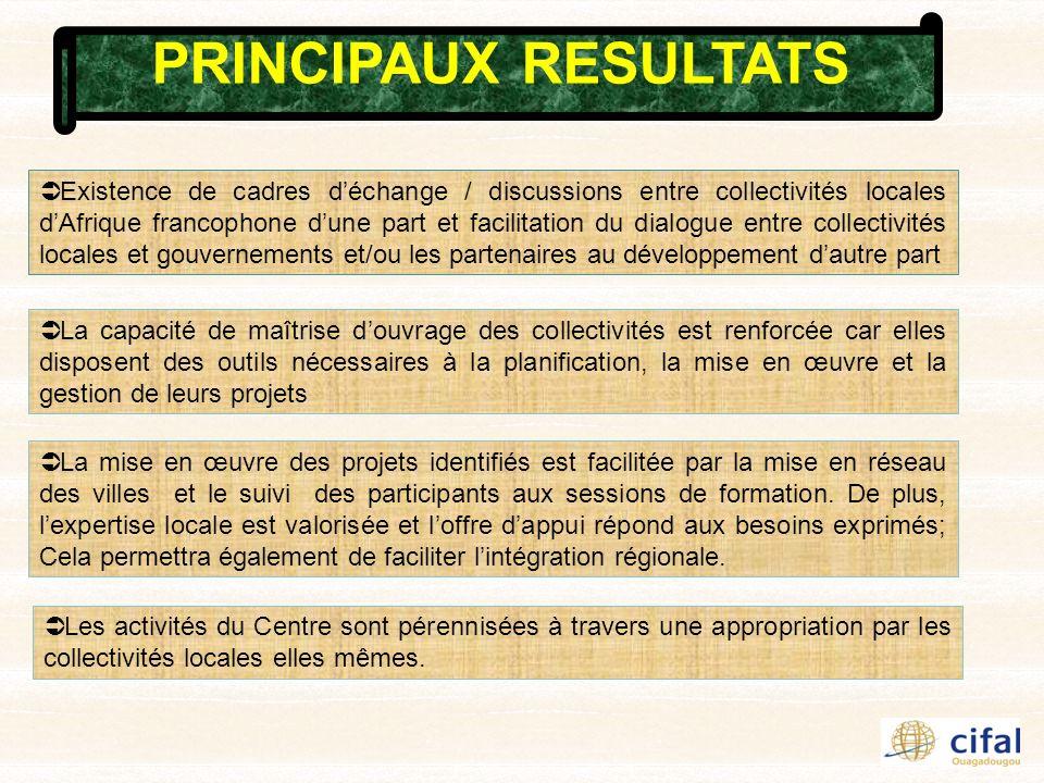 Existence de cadres déchange / discussions entre collectivités locales dAfrique francophone dune part et facilitation du dialogue entre collectivités