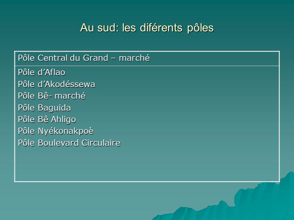 Au sud: les diférents pôles Pôle Central du Grand – marché Pôle dAflao Pôle dAkodéssewa Pôle Bê- marché Pôle Baguida Pôle Bê Ahligo Pôle Nyékonakpoè P