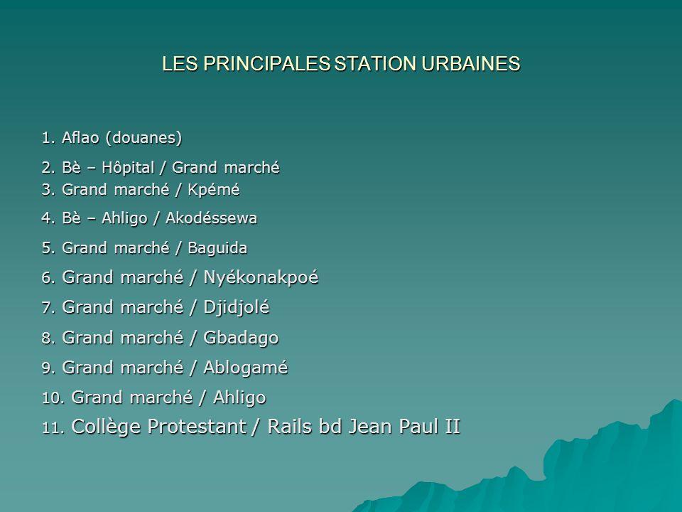 LES PRINCIPALES STATION URBAINES 1. Aflao (douanes) 2. Bè – Hôpital / Grand marché 3. Grand marché / Kpémé 4. Bè – Ahligo / Akodéssewa 5. Grand marché